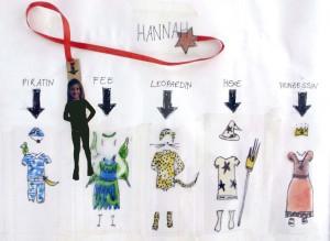 Disfraz / Costumes / Kostüme